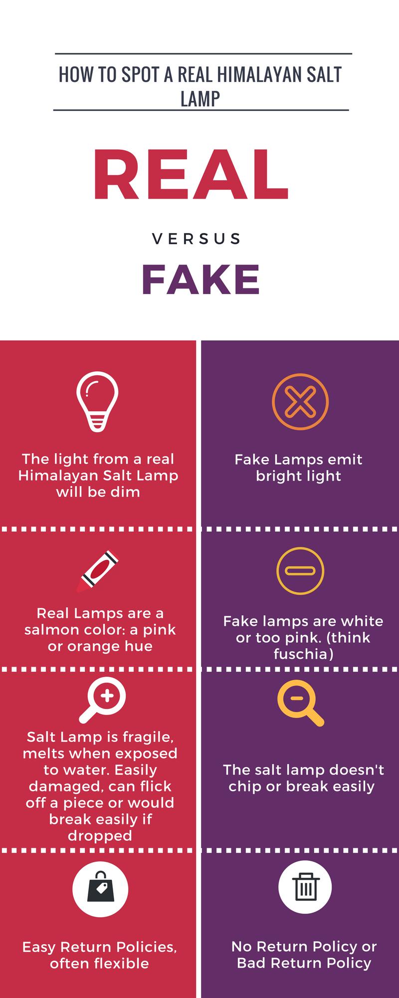 Real VS. Fake Salt Lamps - Kristin Skipper