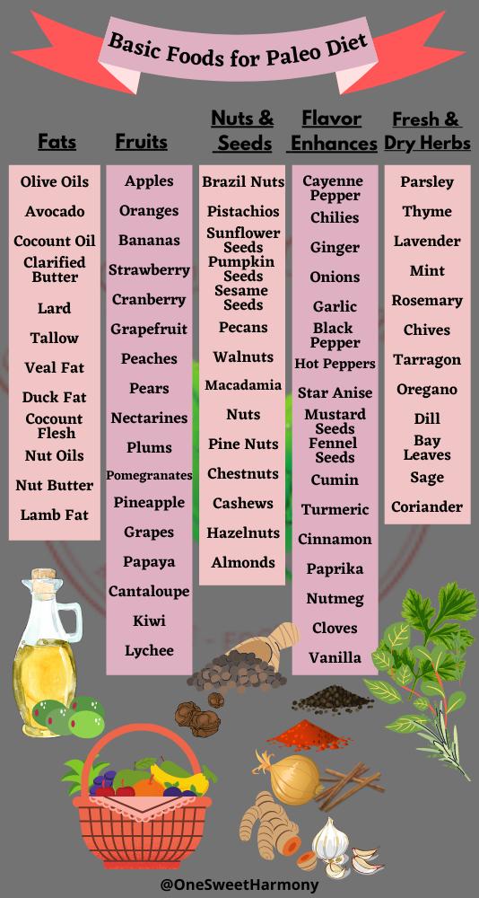 Benefits of Paleo Food